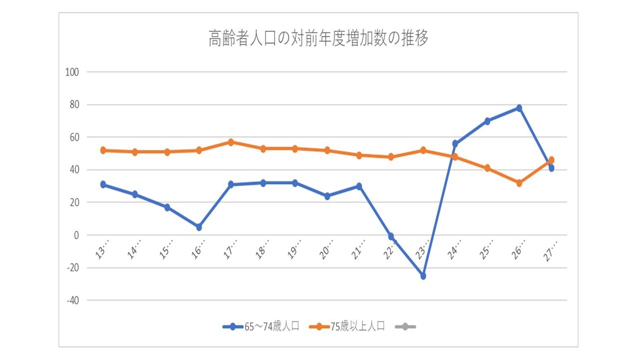 %e7%94%bb%e5%83%8f%e2%91%a1
